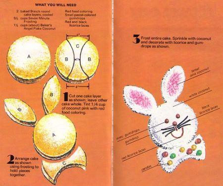 torta faccia coniglio
