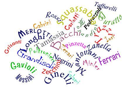 significato cognomi