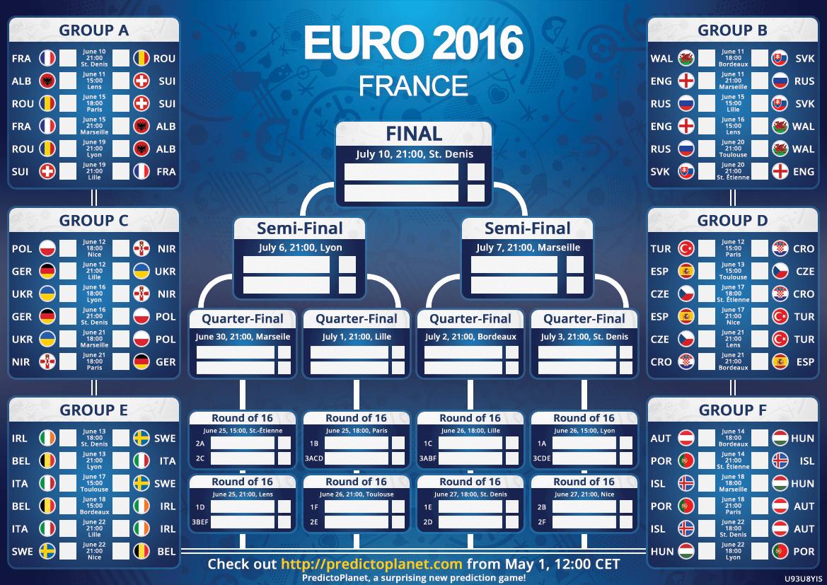 calendario europei 2016