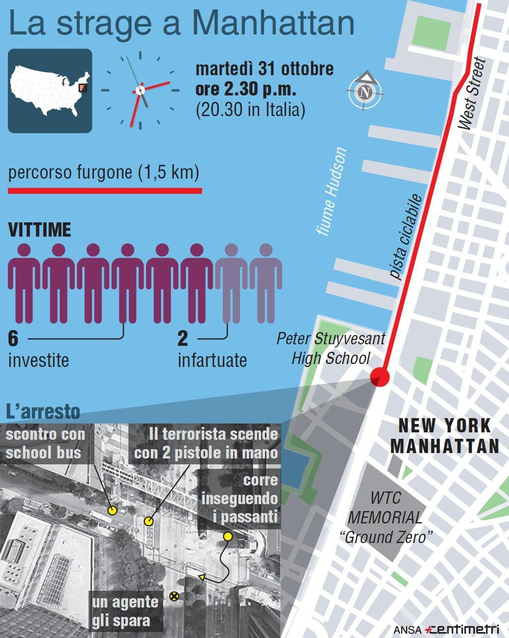 ATTENTATO A NEW YORK: L'IRA DI TRUMP, STRETTA SUGLI IMMIGRATI. SCOPPIA LA POLEMICA