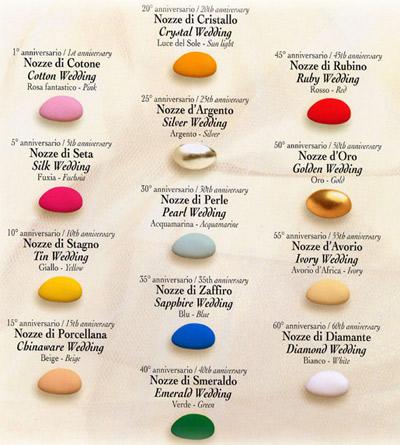 anniversari confetti colorati