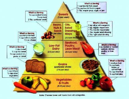 dash pyramid