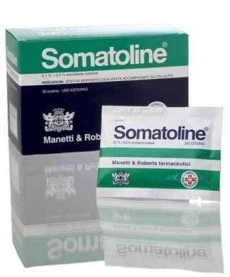 Somatoline: funziona davvero?
