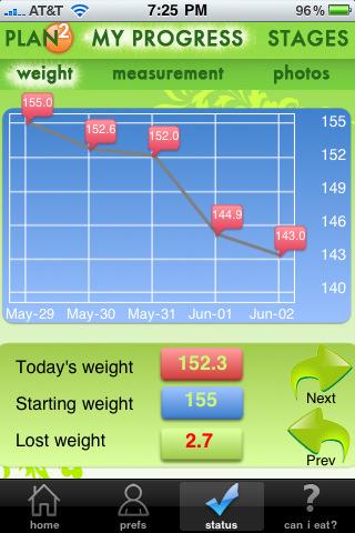 App iPhone dieta