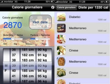 Calcolo Calorie e Raccomandazioni Dieta