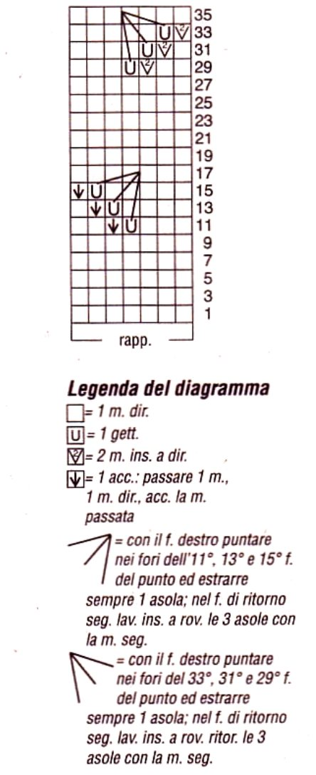 Diagramma punto fantasia maglietta