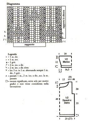 Diagramma maglietta maniche corte