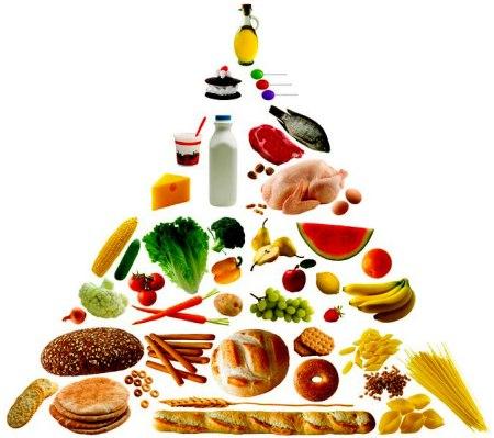 calorie cibi alimenti