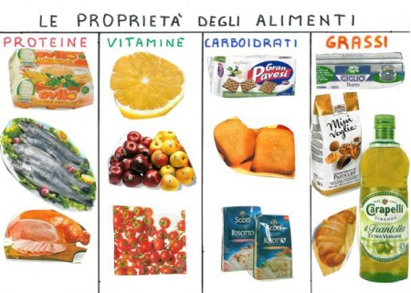 Qual è il valore nutrizionale degli alimenti principali?