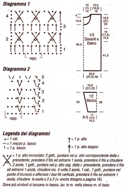 Diagrammi tunica uncinetto