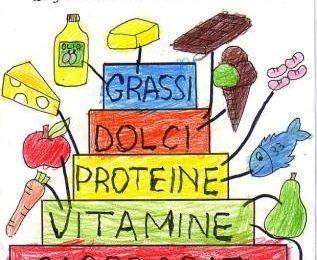 I cibi della piramide alimentare per bambini per aiutarli a mangiare sano