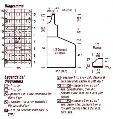 Diagramma abitino rosa cartamodello