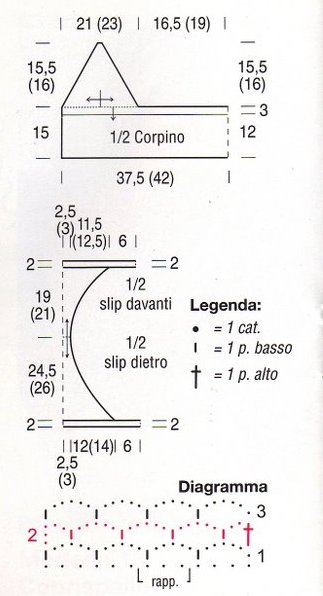 Diagramma e legenda corpino uncinetto