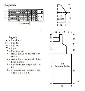 Diagramma punto traforato e punto fantasia con nervatura