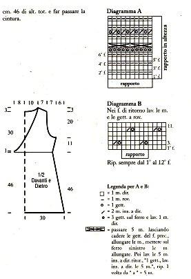 Diagrammi e cartamodello tunica