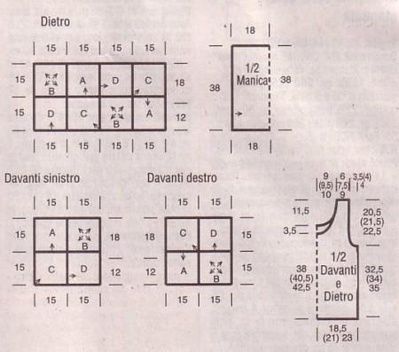Diagramma schema giacchina