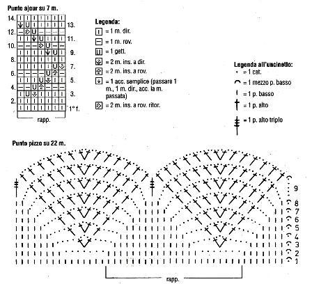 Diagrammi punto ajour e punto pizzo