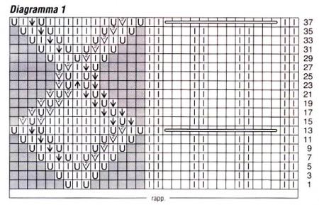 Diagramma 1 maglione grigio