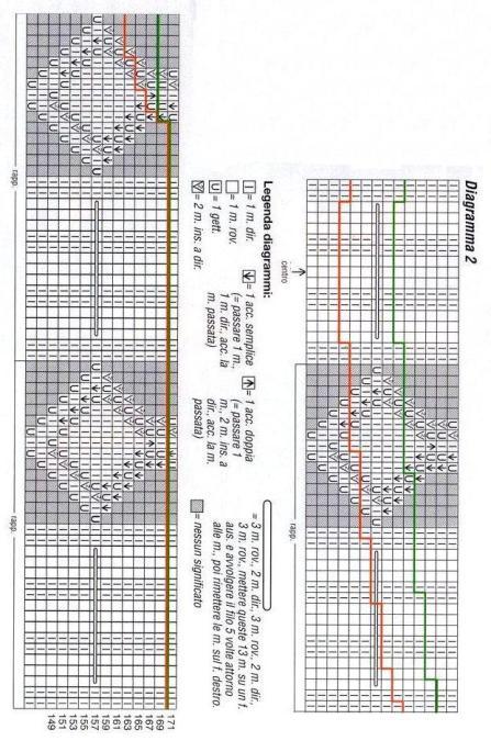 Diagramma 2 maglione grigio