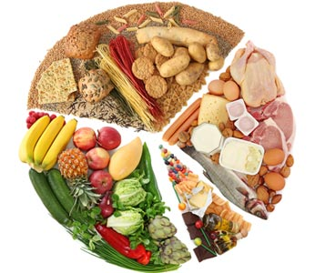 Dieta Mediterranea stai in forma