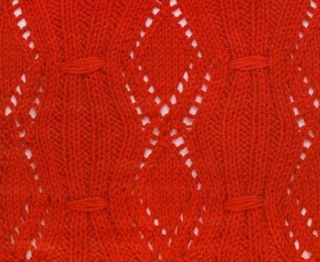 Ingrandimento trama maglione