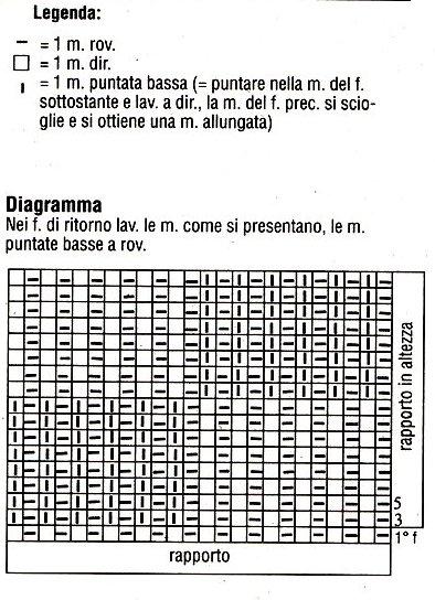 Diagramma motivo a scacchiera