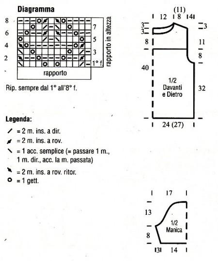 Diagramma punto ajour maglietta leggera