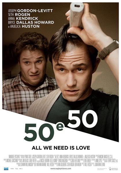 Film in uscita al cinema, '50 e 50′ per parlare di cancro con leggerezza