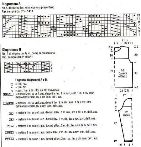 Diagramma e schemino pullover bianco e blu