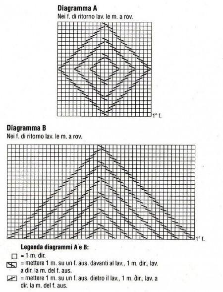 Diagramma punti rombo e triangolo pull kaki