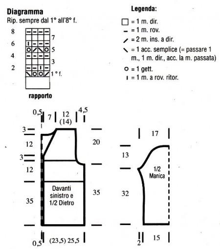 Diagramma punto ajour giacchina con roche