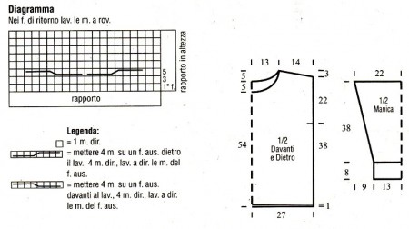 Diagramma punto treccia pull marinara