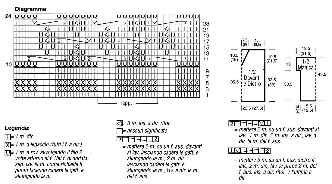 Diagramma lavorazione e schemino pull bianco