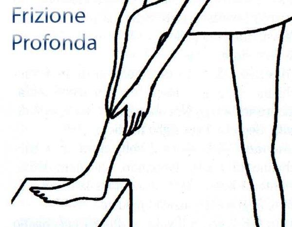 massaggio cellulite frizione profonda