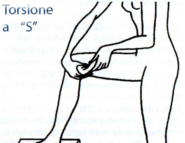 massaggio cellulite torsione a s