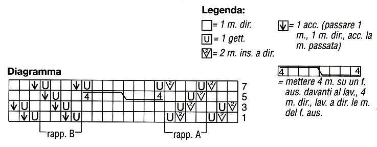 Diagramma e legenda punto ajour traforato pull rosa