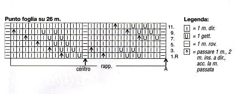 Diagramma punto foglia maglietta maniche corte