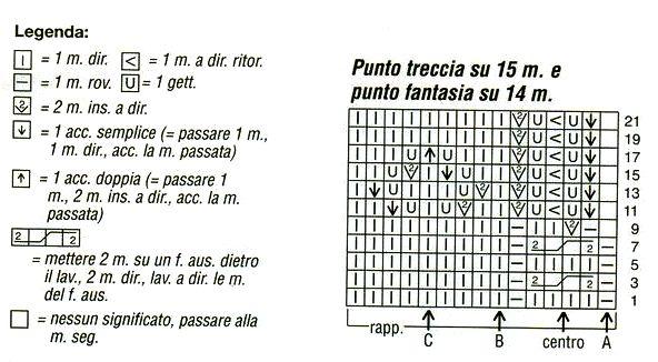 Diagramma punto treccia pull ai ferri