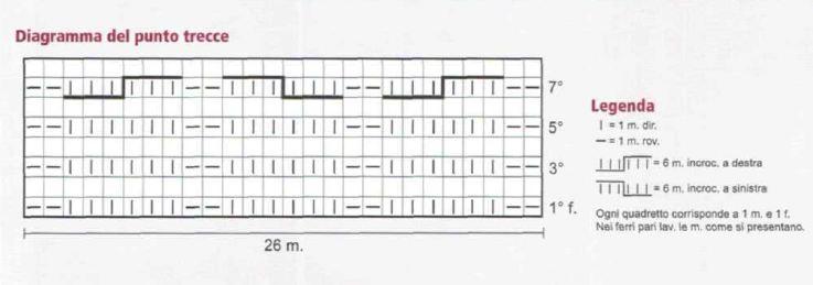 Diagramma punto trecce giacchina bianca