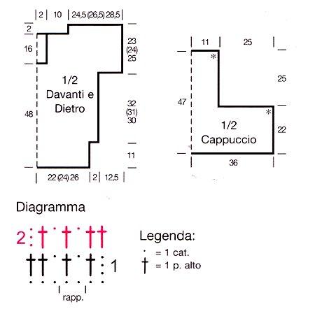 Schemino e diagramma punto fantasia maglia rete