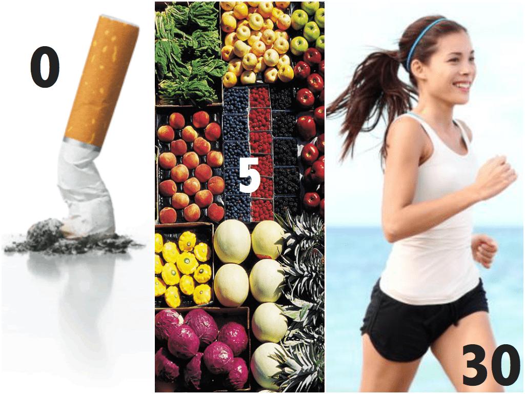 La regola dello 0-5-30 per restare in salute
