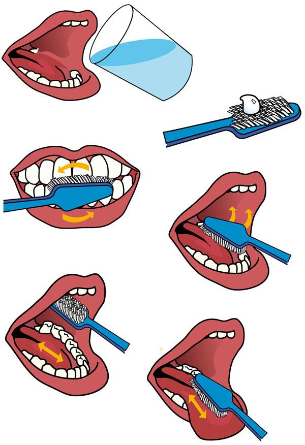 lavarsi-i-denti