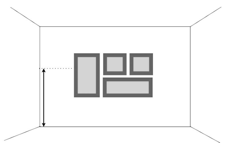 come posizionare quadri2