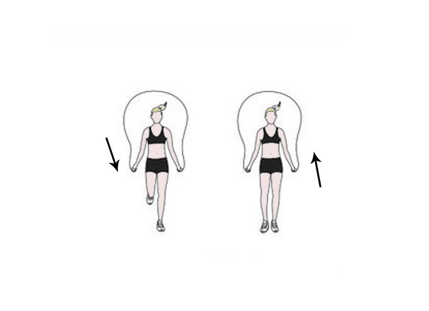 Allenamento Hiit per dimagrire: gli esercizi migliori