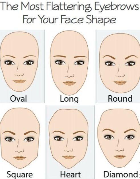 Forma di sopracciglia per ogni tipo di viso