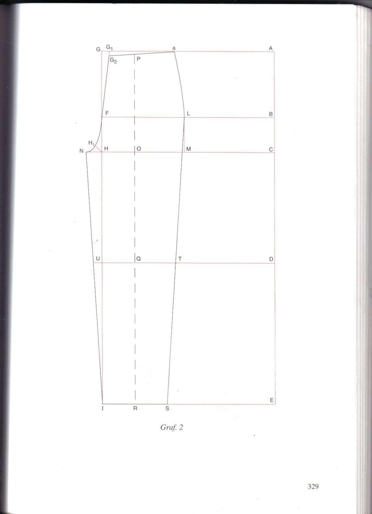 Cartamodello pantalone