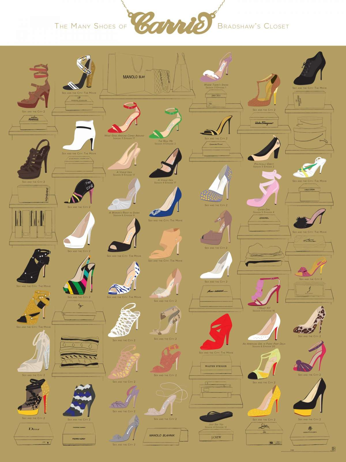 Le scarpe di Carrie Bradwshaw