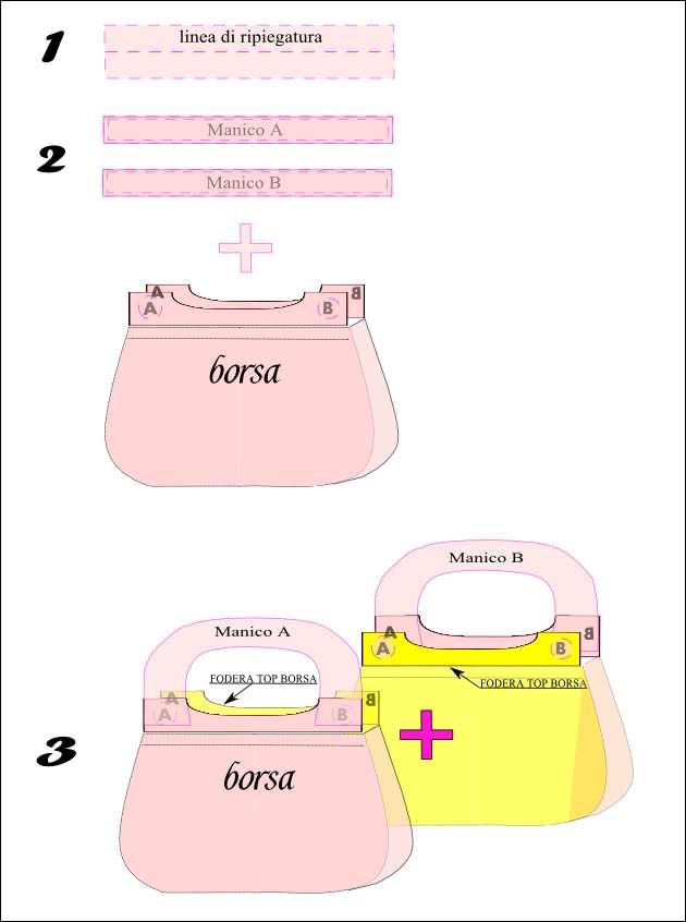 Cartamodello semplice