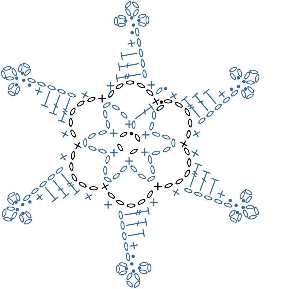 Schema per la stella di Natale all'uncinetto