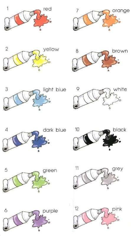 Scheda sui colori in inglese